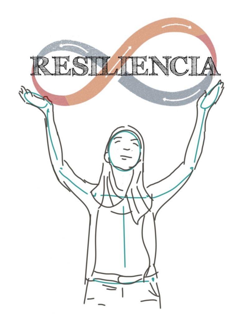 facilitación sistémica.resiliencia